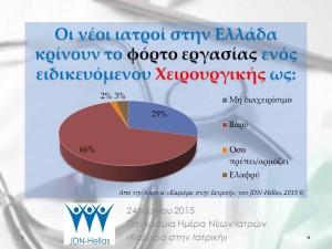 WYDD15_PPTSLIDE_017_GR