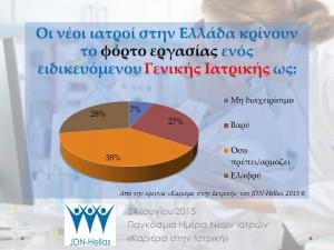 WYDD15_PPTSLIDE_019_GR