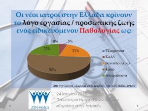 WYDD15_PPTSLIDE_020_GR